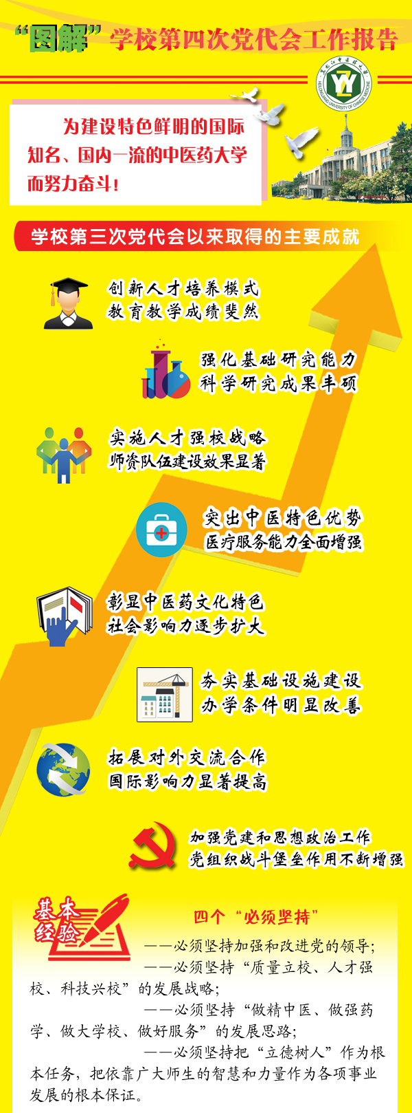 党代会工作报告_县代表团热烈讨论市第十二次党代会工作报告
